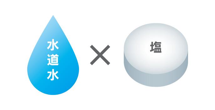 水道水と塩