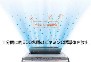 HDS-3000GのビタミンC誘導体イメージ
