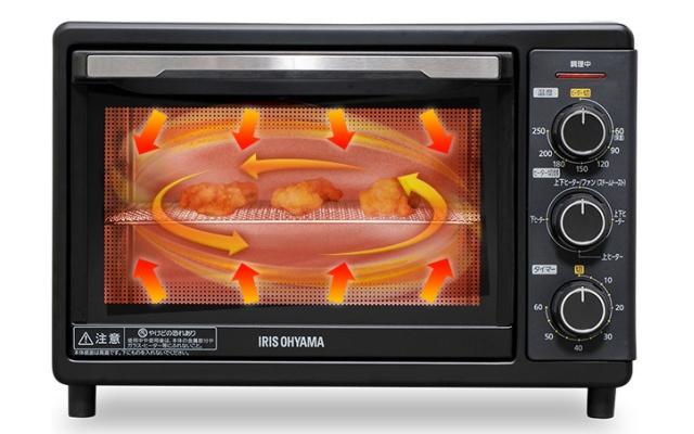 コンベクションオーブンの加熱イメージ