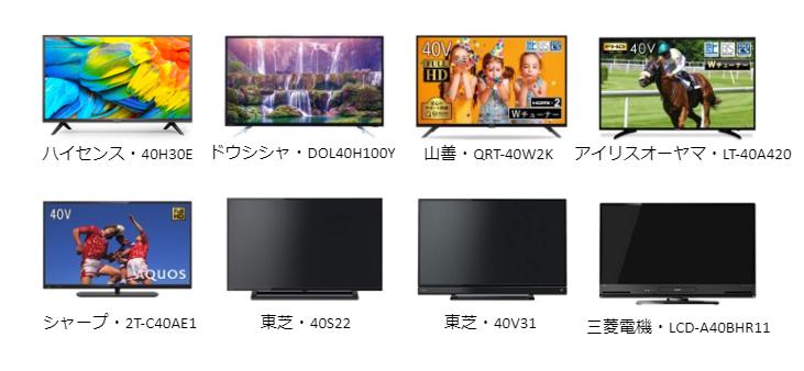 各40型テレビの画像と名称