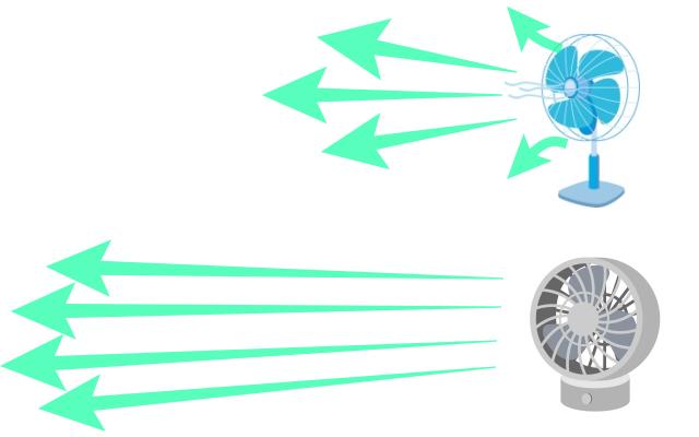 扇風機とサーキュレーターの送風イメージ