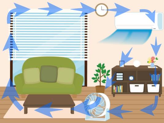 冷房時のサーキュレーター設置・送風イメージ