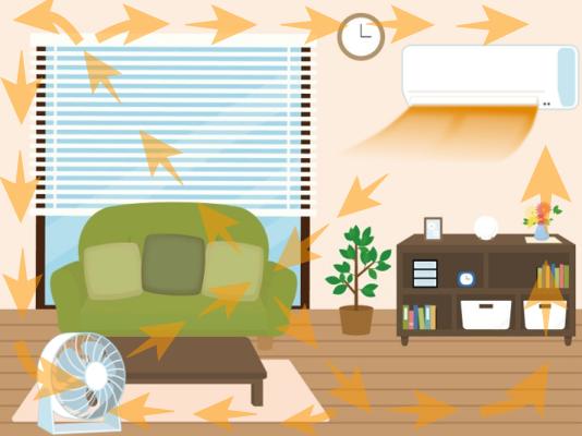 暖房時のサーキュレーター設置・送風イメージ