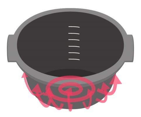 マイコン式炊飯器の加熱イメージ