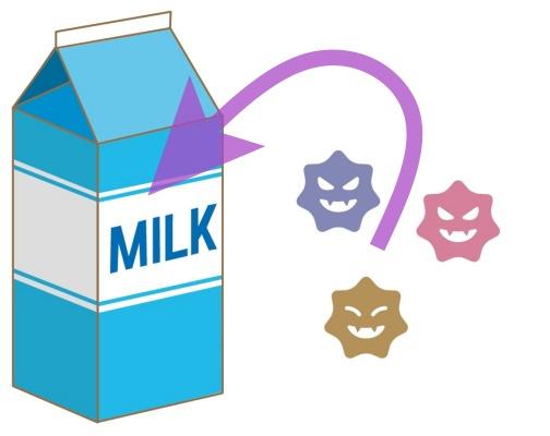 牛乳に雑菌が混入するイメージ