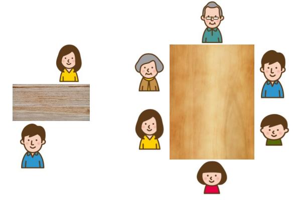 長方形のこたつを使用した人数と配置イメージ