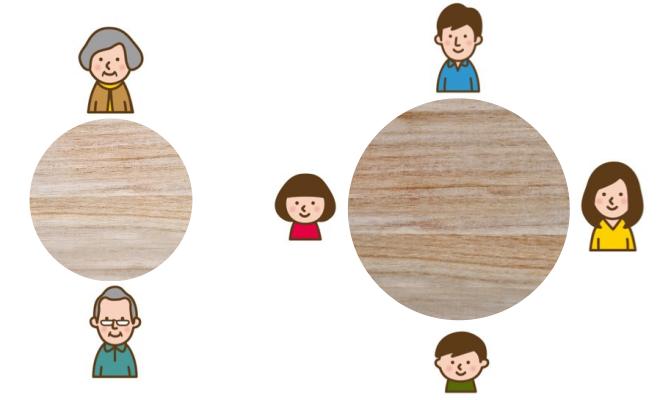 円形のこたつを使用した人数と配置イメージ